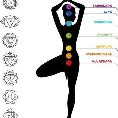 Chakra yoga workshop hos Indre ro Odense